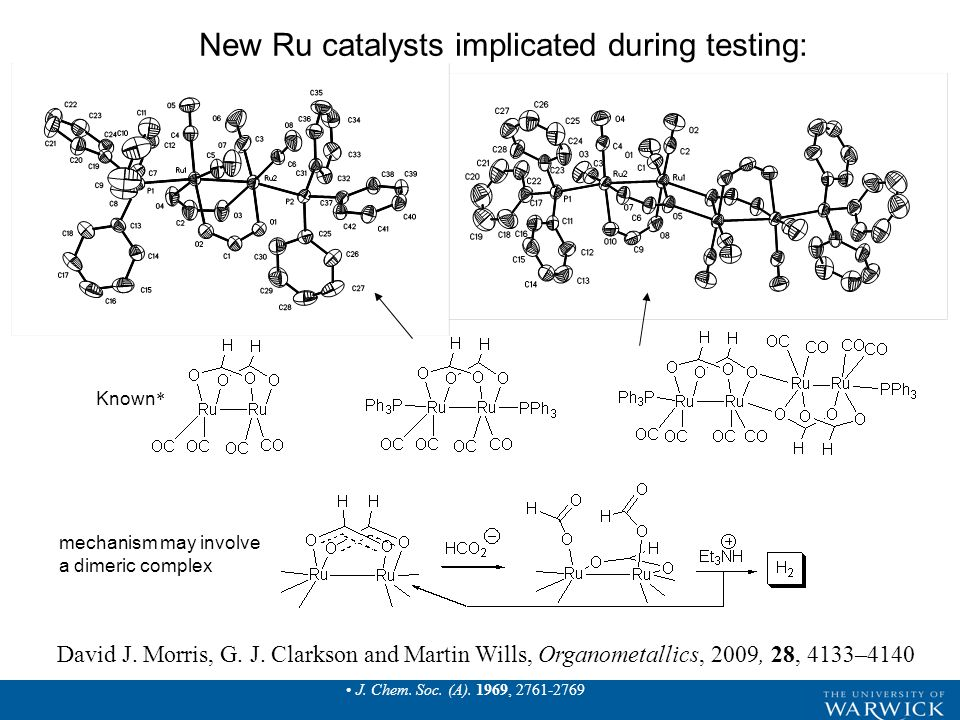 New Ru catalysts implicated during testing: Crooks, G.