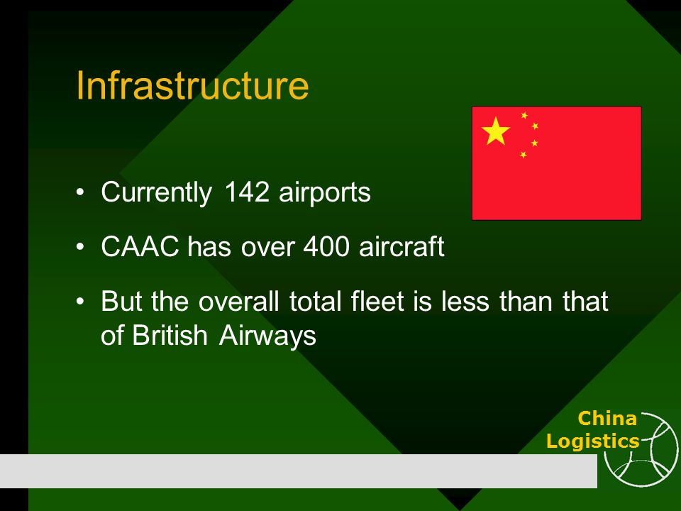 Infrastructure Currently 142 airports CAAC has over 400 aircraft But the overall total fleet is less than that of British Airways China Logistics