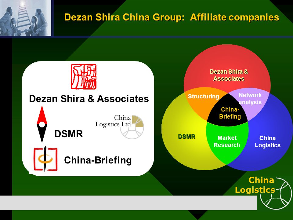 4 Dezan Shira China Group: Affiliate companies China Logistics Dezan Shira & Associates Market Research China- Briefing China Logistics Structuring Ne