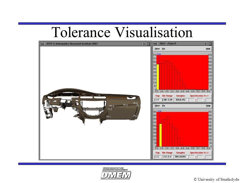 © University of Strathclyde Tolerance Visualisation