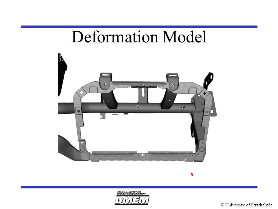 © University of Strathclyde Deformation Model