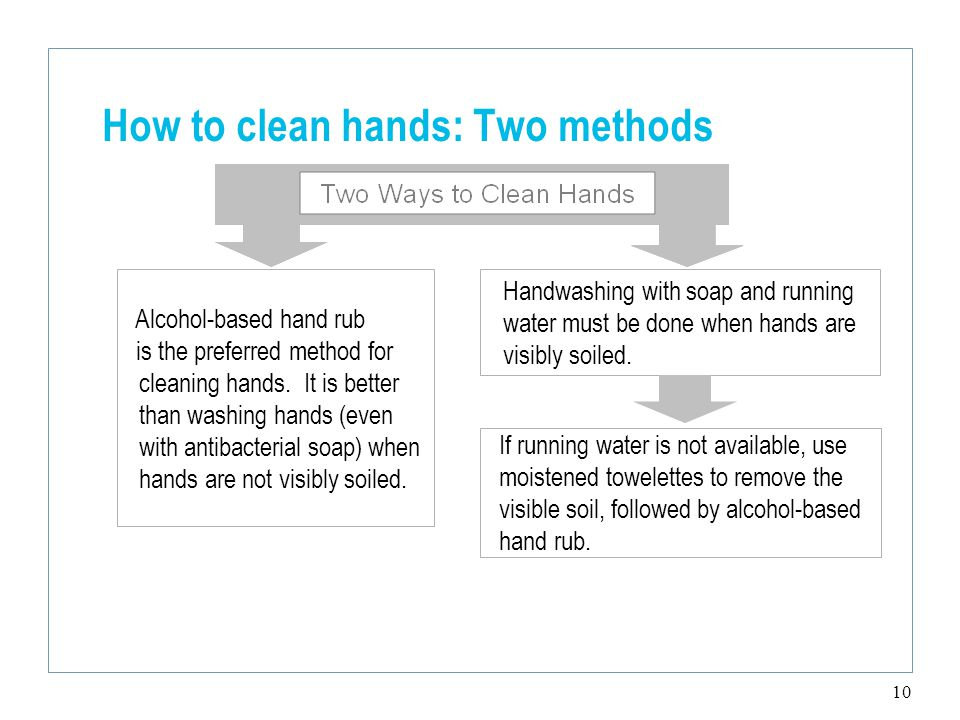 10 How to clean hands: Two methods Handwashing with soap and running water must be done when hands are visibly soiled.