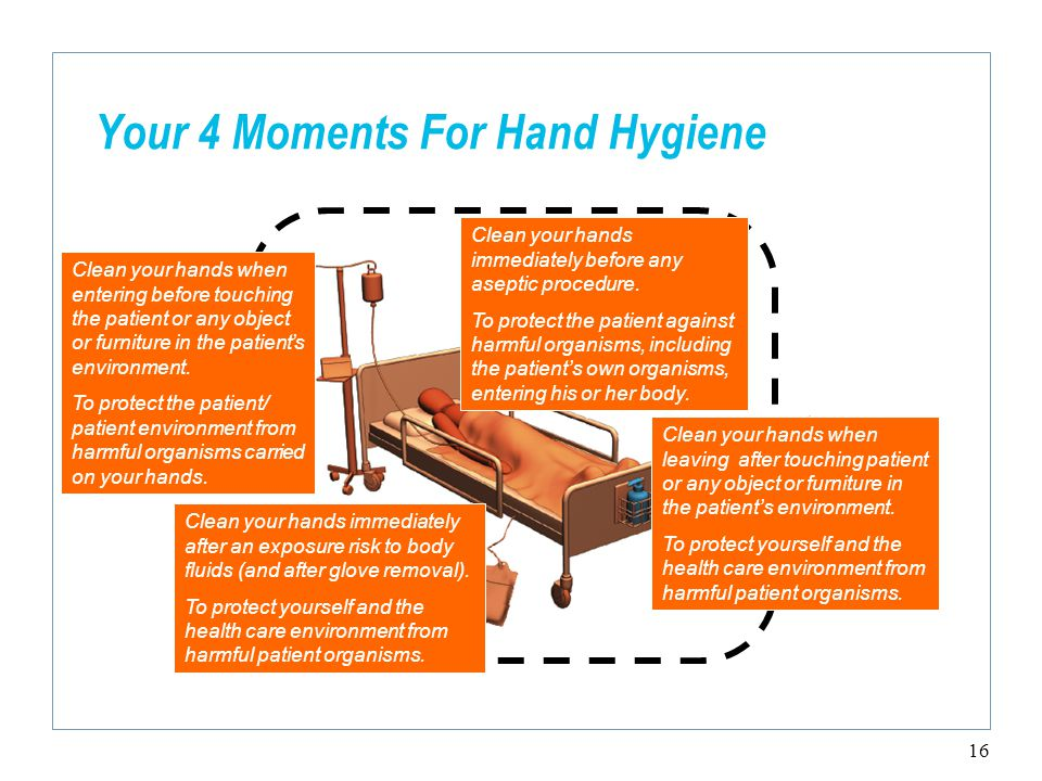 16 Your 4 Moments For Hand Hygiene Clean your hands when entering before touching the patient or any object or furniture in the patient's environment.