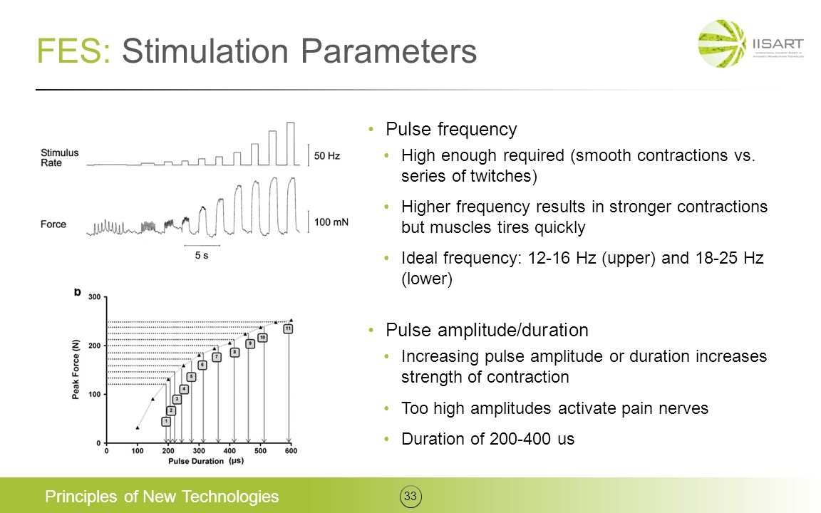 FES: Stimulation Parameters Pulse frequency High enough required (smooth contractions vs. series of twitches) Higher frequency results in stronger con