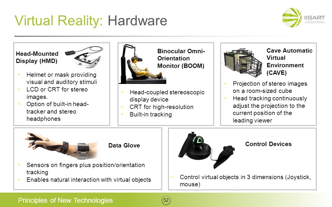 Virtual Reality: Hardware Principles of New Technologies 52 Helmet or mask providing visual and auditory stimuli LCD or CRT for stereo images. Option