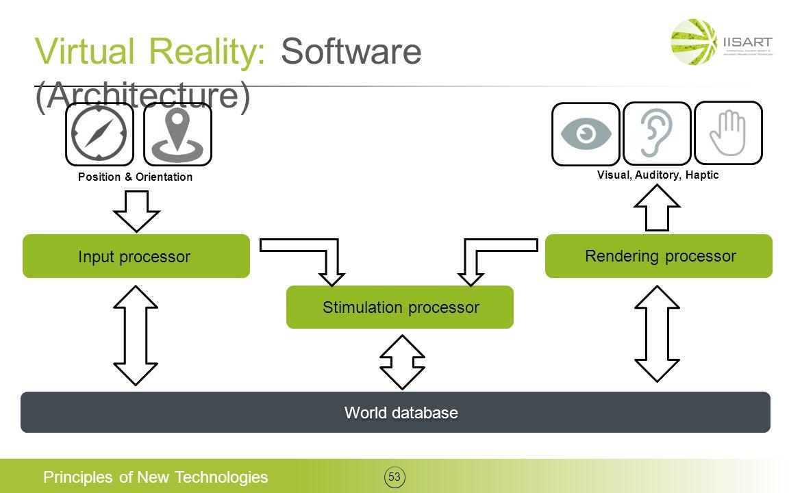 53 Virtual Reality: Software (Architecture) Input processor Stimulation processor Rendering processor World database Position & Orientation Visual, Au