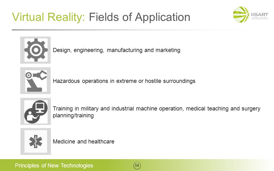 Virtual Reality: Fields of Application Principles of New Technologies 54 Design, engineering, manufacturing and marketing Medicine and healthcare Haza