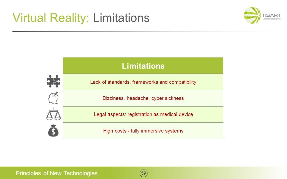 Virtual Reality: Limitations Principles of New Technologies 59 Limitations Lack of standards, frameworks and compatibility Dizziness, headache, cyber