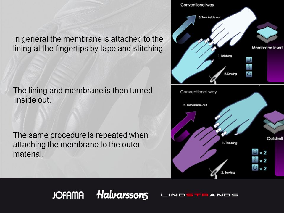 In general the membrane is attached to the lining at the fingertips by tape and stitching. The same procedure is repeated when attaching the membrane
