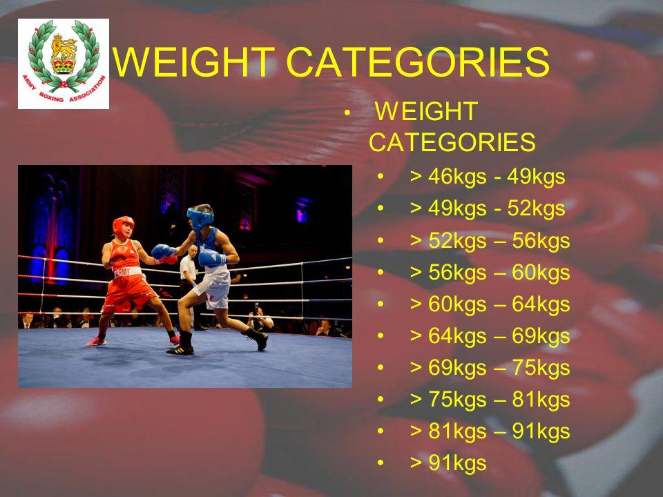 WEIGHT CATEGORIES > 46kgs - 49kgs > 49kgs - 52kgs > 52kgs – 56kgs > 56kgs – 60kgs > 60kgs – 64kgs > 64kgs – 69kgs > 69kgs – 75kgs > 75kgs – 81kgs > 81