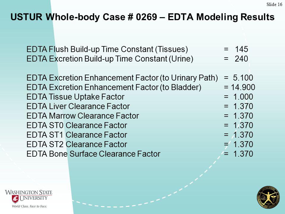 Slide 16 USTUR Whole-body Case # 0269 – EDTA Modeling Results EDTA Flush Build-up Time Constant (Tissues) = 145 EDTA Excretion Build-up Time Constant
