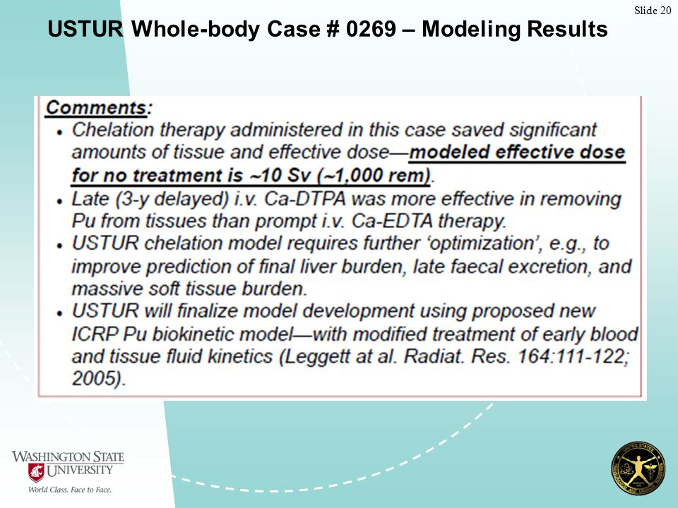 Slide 20 USTUR Whole-body Case # 0269 – Modeling Results