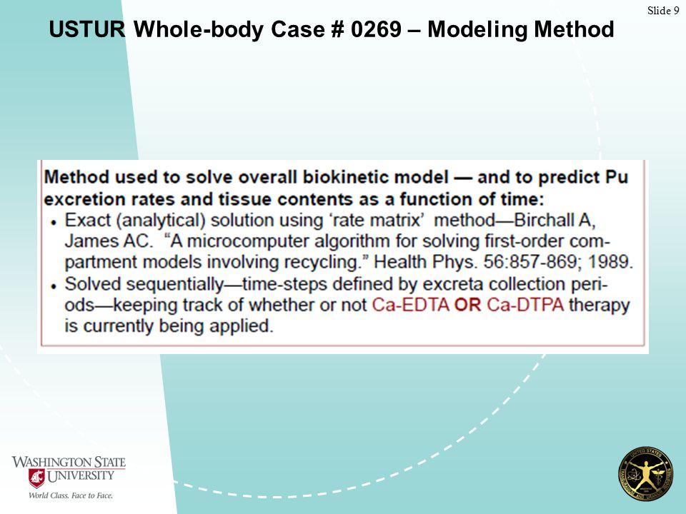 Slide 9 USTUR Whole-body Case # 0269 – Modeling Method