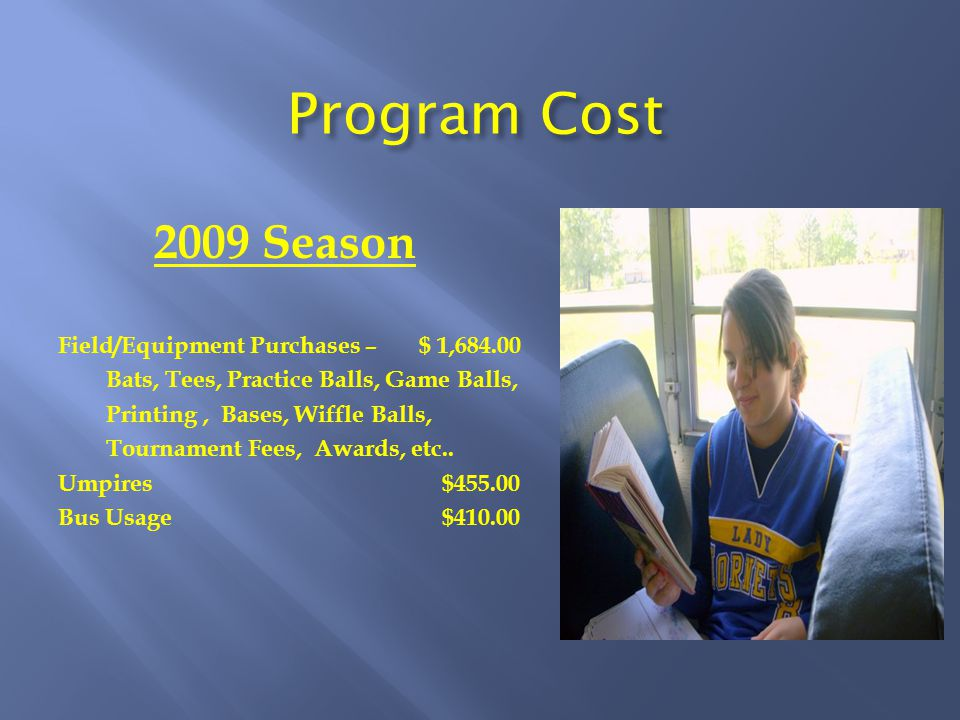 Program Cost Program Cost 2009 Season Field/Equipment Purchases – $ 1,684.00 Bats, Tees, Practice Balls, Game Balls, Printing, Bases, Wiffle Balls, Tournament Fees, Awards, etc..