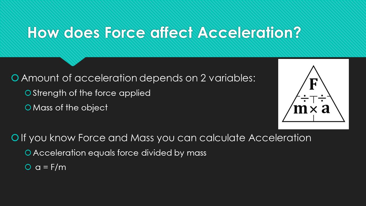 How does Force affect Acceleration.