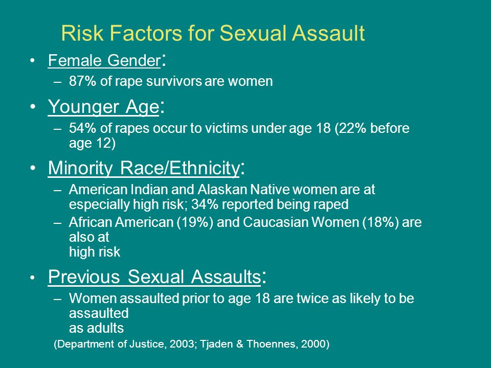 Risk Factors for Sexual Assault Female Gender : –87% of rape survivors are women Younger Age : –54% of rapes occur to victims under age 18 (22% before age 12) Minority Race/Ethnicity : –American Indian and Alaskan Native women are at especially high risk; 34% reported being raped –African American (19%) and Caucasian Women (18%) are also at high risk Previous Sexual Assaults : –Women assaulted prior to age 18 are twice as likely to be assaulted as adults (Department of Justice, 2003; Tjaden & Thoennes, 2000)