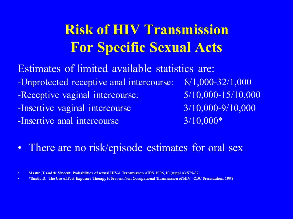 Risk of HIV Transmission For Specific Sexual Acts Estimates of limited available statistics are: -Unprotected receptive anal intercourse: 8/1,000-32/1