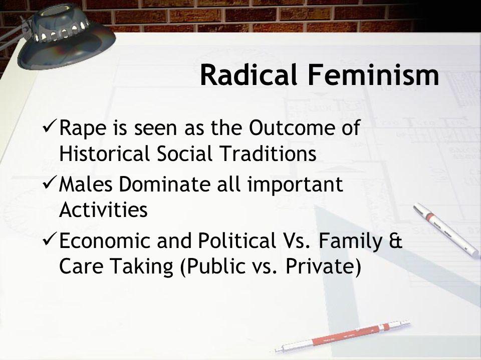 Basic Focus L iberal Feminism Reformism R adical Feminism Patriarchy M arxist Feminism Capitalism A narchist Feminism Domination