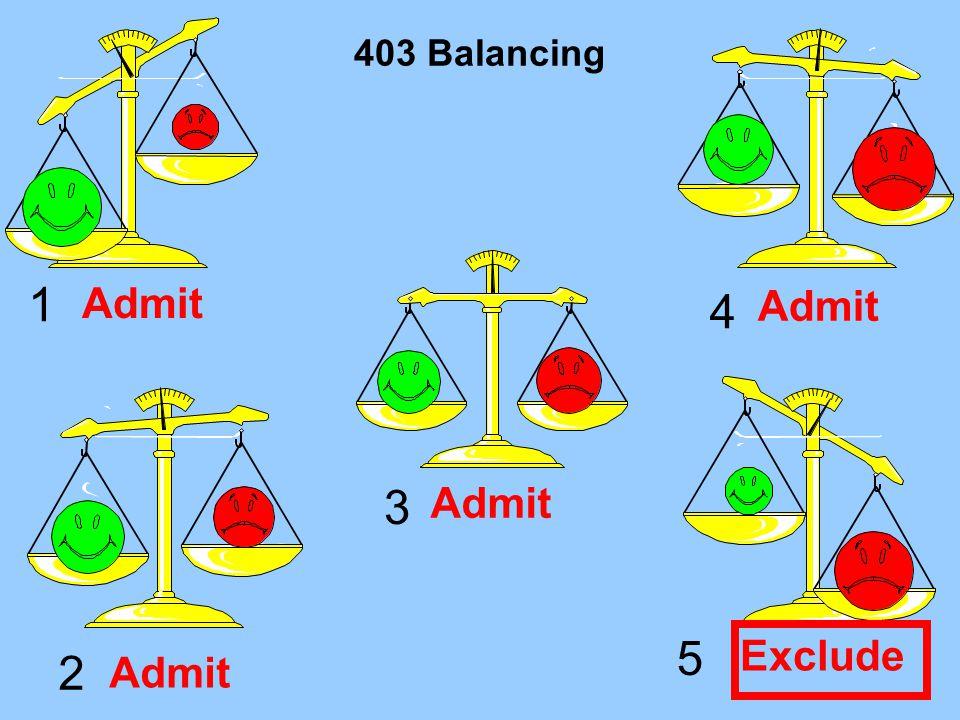 1 2 3 4 5 Admit Exclude 403 Balancing
