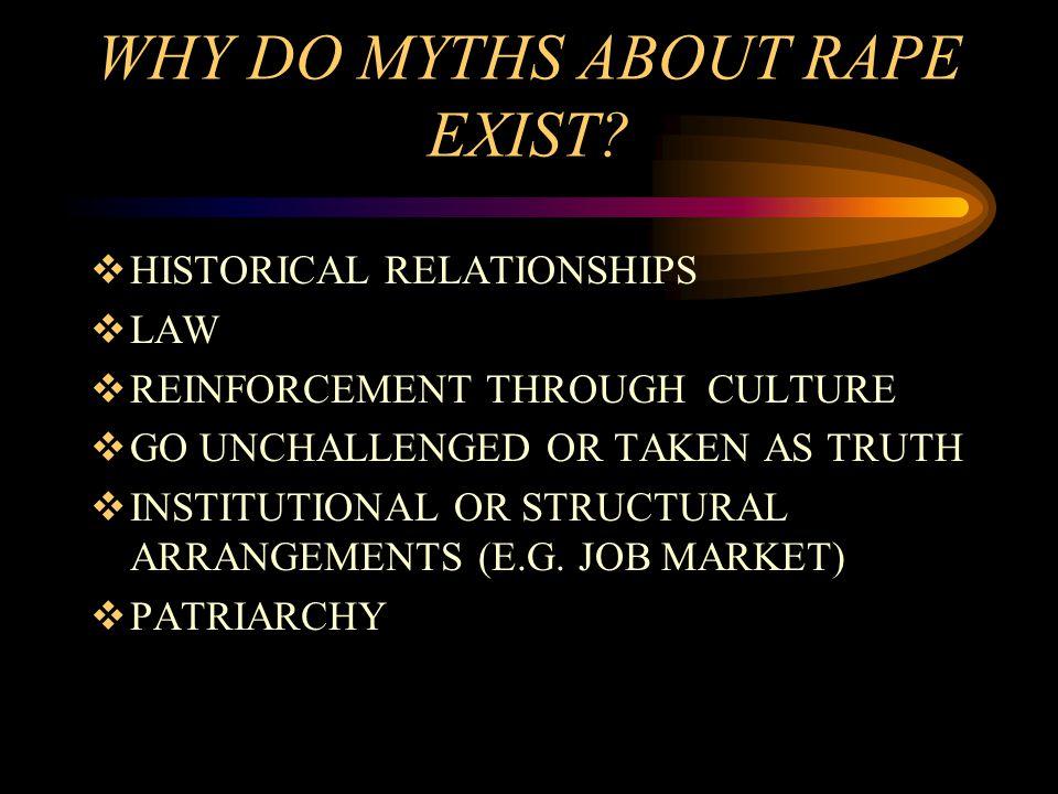 WHY DO MYTHS ABOUT RAPE EXIST.