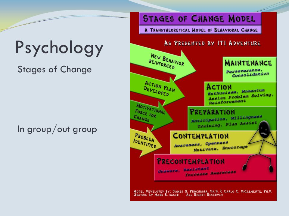 Psychology Stages of Change In group/out group