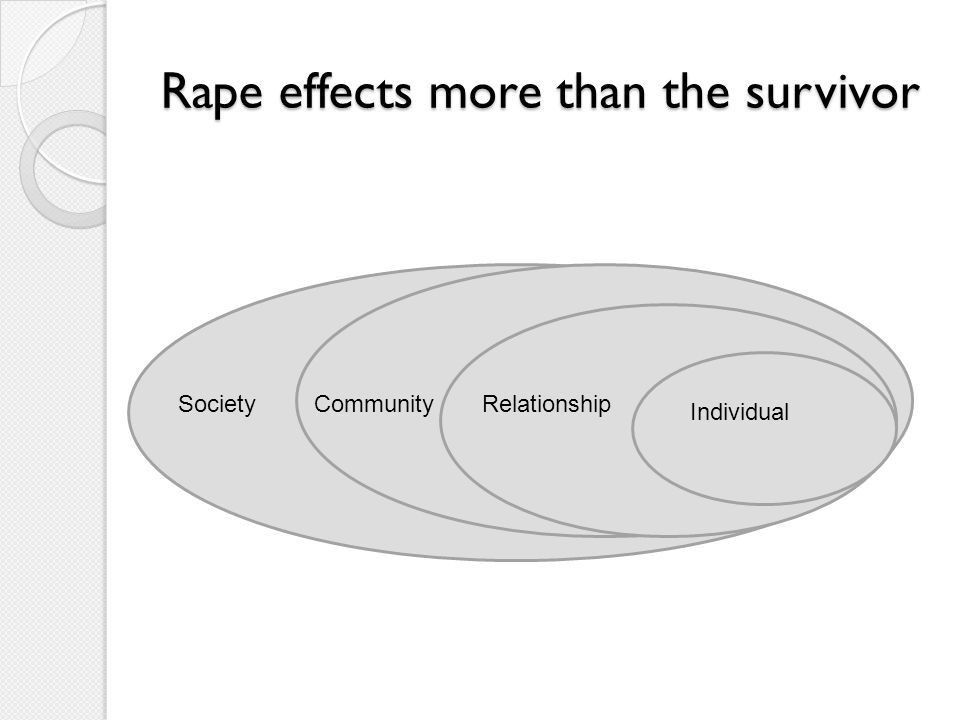 Rape effects more than the survivor Individual RelationshipCommunitySociety