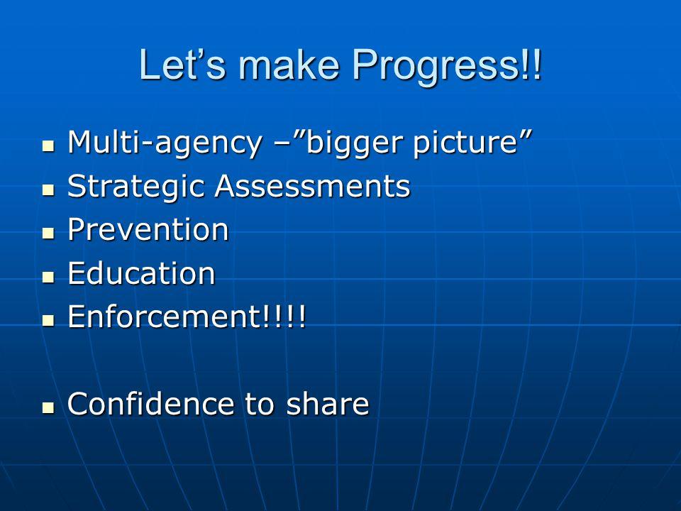 Let's make Progress!.