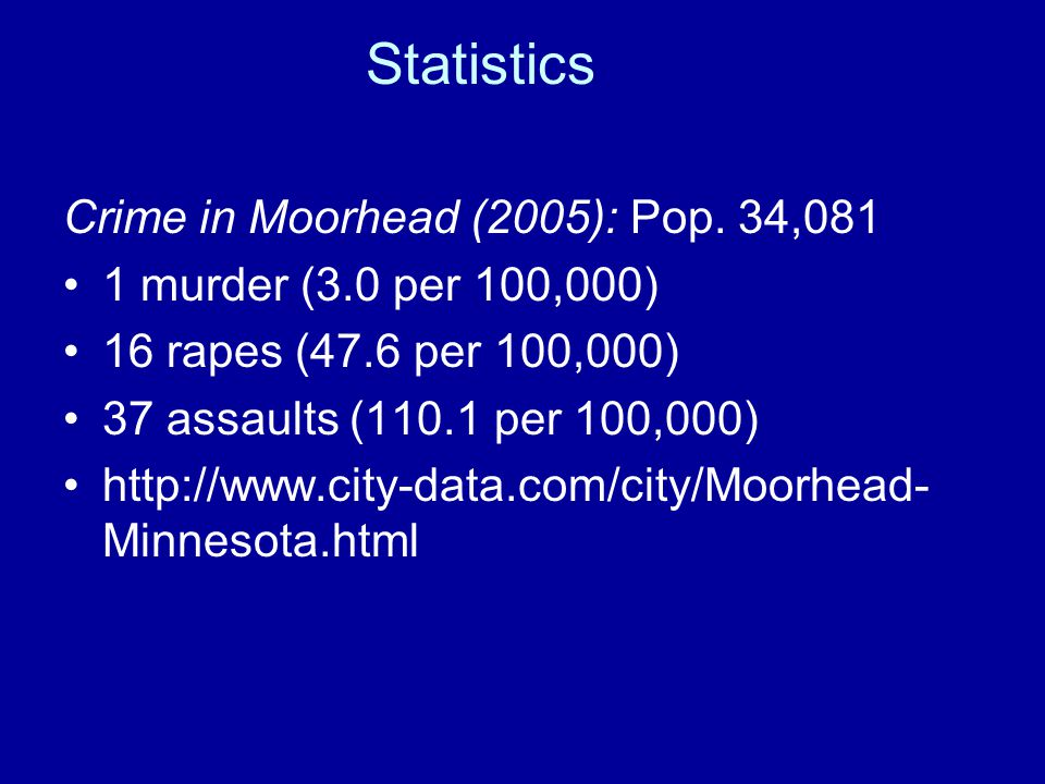 Statistics Crime in Moorhead (2005): Pop.