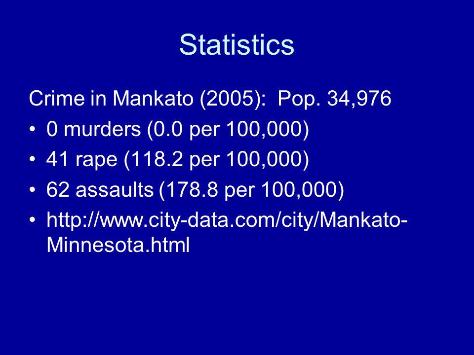 Statistics Crime in Mankato (2005): Pop.