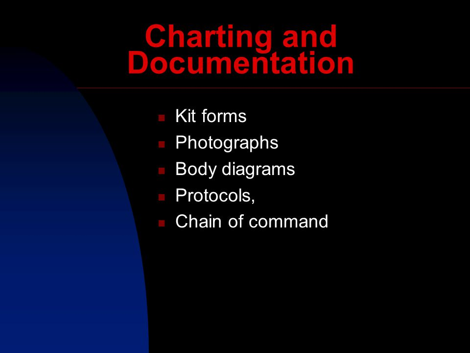 Charting and Documentation Kit forms Photographs Body diagrams Protocols, Chain of command