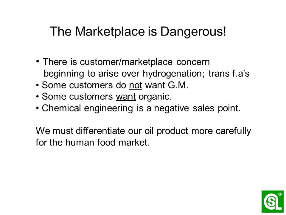 The Marketplace is Dangerous.