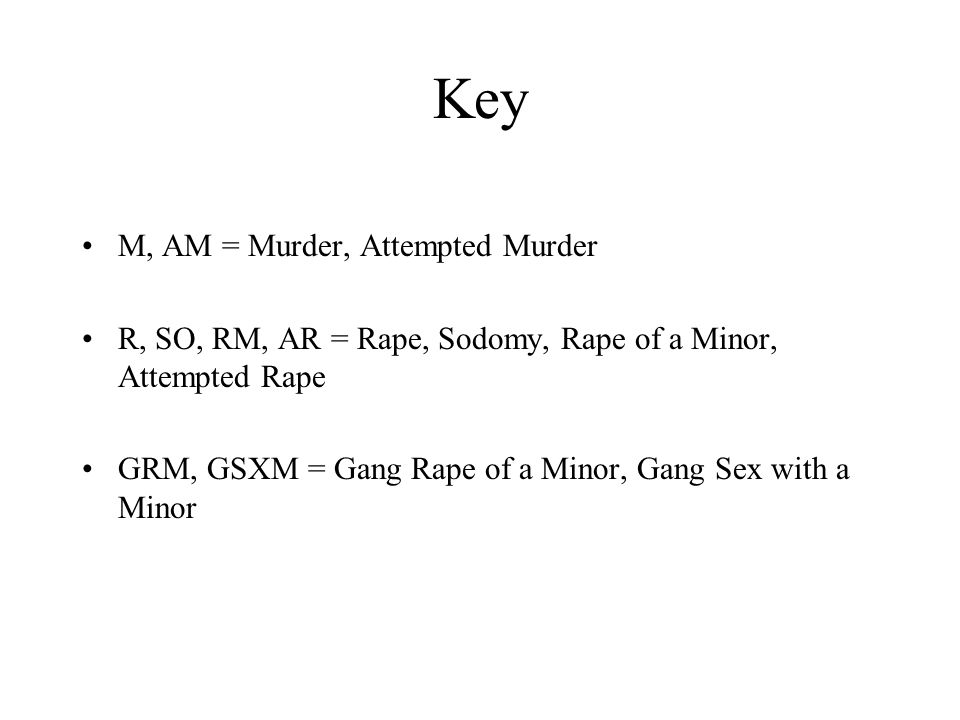 Key M, AM = Murder, Attempted Murder R, SO, RM, AR = Rape, Sodomy, Rape of a Minor, Attempted Rape GRM, GSXM = Gang Rape of a Minor, Gang Sex with a M
