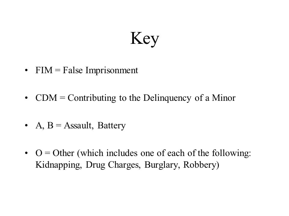 Key FIM = False Imprisonment CDM = Contributing to the Delinquency of a Minor A, B = Assault, Battery O = Other (which includes one of each of the fol
