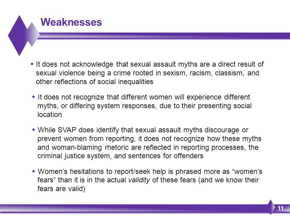 Weaknesses 11  It does not acknowledge that sexual assault myths are a direct result of sexual violence being a crime rooted in sexism, racism, classism, and other reflections of social inequalities  It does not recognize that different women will experience different myths, or differing system responses, due to their presenting social location  While SVAP does identify that sexual assault myths discourage or prevent women from reporting, it does not recognize how these myths and woman-blaming rhetoric are reflected in reporting processes, the criminal justice system, and sentences for offenders  Women's hesitations to report/seek help is phrased more as women's fears than it is in the actual validity of these fears (and we know their fears are valid)