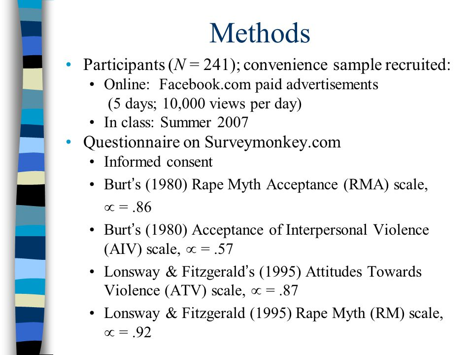Methods Participants (N = 241); convenience sample recruited: Online: Facebook.com paid advertisements (5 days; 10,000 views per day) In class: Summer