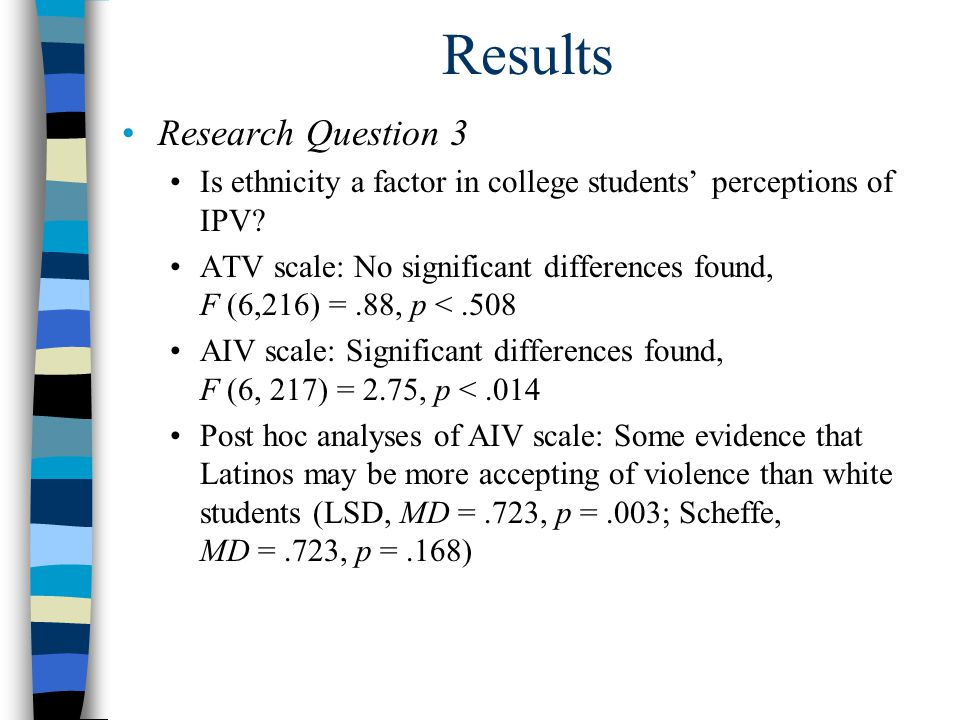 Results Research Question 3 Is ethnicity a factor in college students' perceptions of IPV? ATV scale: No significant differences found, F (6,216) =.88