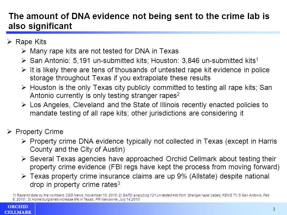 3 ORCHID CELLMARK The amount of DNA evidence not being sent to the crime lab is also significant  Rape Kits  Many rape kits are not tested for DNA in Texas  San Antonio: 5,191 un-submitted kits; Houston: 3,846 un-submitted kits 1  It is likely there are tens of thousands of untested rape kit evidence in police storage throughout Texas if you extrapolate these results  Houston is the only Texas city publicly committed to testing all rape kits; San Antonio currently is only testing stranger rapes 2  Los Angeles, Cleveland and the State of Illinois recently enacted policies to mandate testing of all rape kits; other jurisdictions are considering it  Property Crime  Property crime DNA evidence typically not collected in Texas (except in Harris County and the City of Austin)  Several Texas agencies have approached Orchid Cellmark about testing their property crime evidence (FBI regs have kept the process from moving forward)  Texas property crime insurance claims are up 9% (Allstate) despite national drop in property crime rates 3 1) Rape kit data by the numbers, CBS News, November 10, 2010; 2) SAPD analyzing 121 un-tested kits from 'stranger rape' cases; KENS TV 5 San Antonio, Feb 8, 2010 ; 3) Home burglaries increase 9% in Texas, PR Newswire, July 14,2010