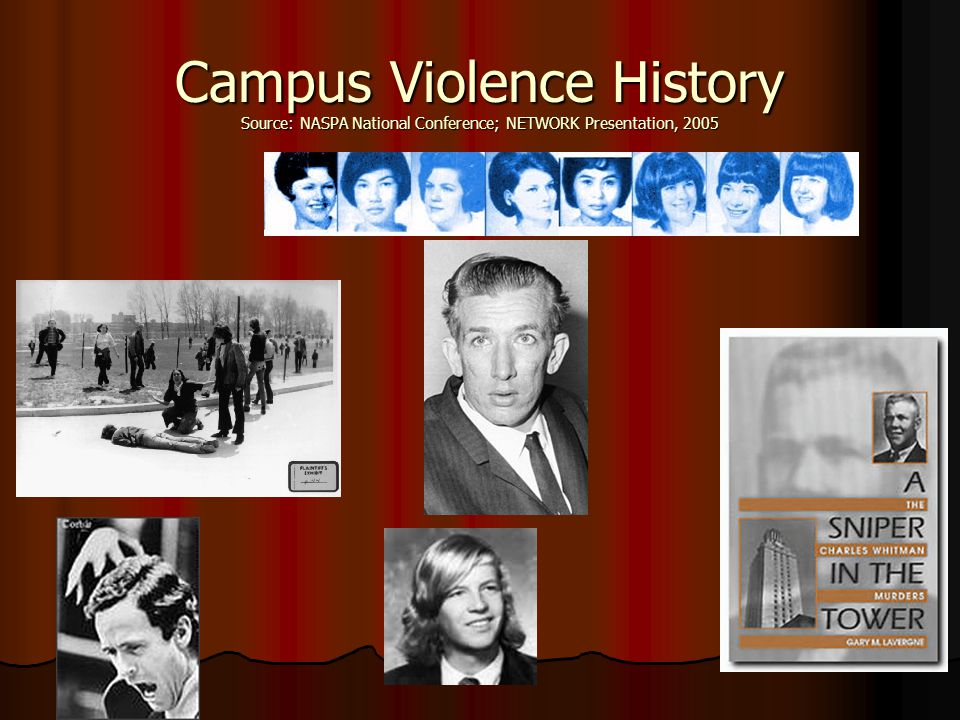 Campus Violence History Source: NASPA National Conference; NETWORK Presentation, 2005