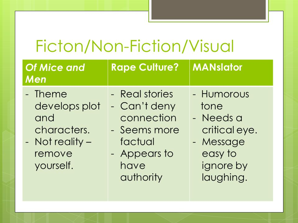 Ficton/Non-Fiction/Visual Of Mice and Men Rape Culture?MANslator -Theme develops plot and characters.