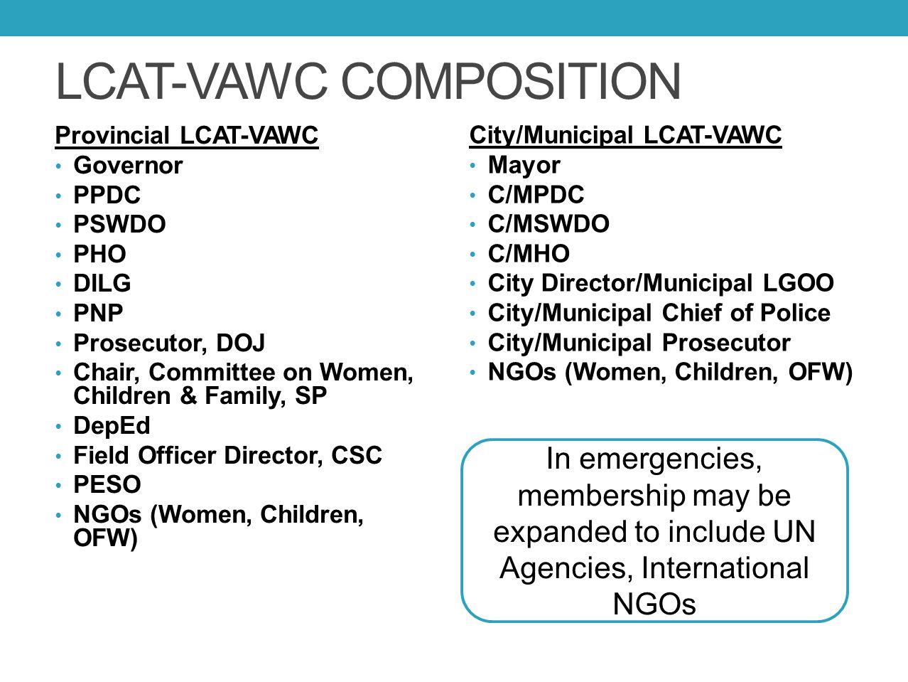 LCAT-VAWC COMPOSITION Provincial LCAT-VAWC Governor PPDC PSWDO PHO DILG PNP Prosecutor, DOJ Chair, Committee on Women, Children & Family, SP DepEd Fie
