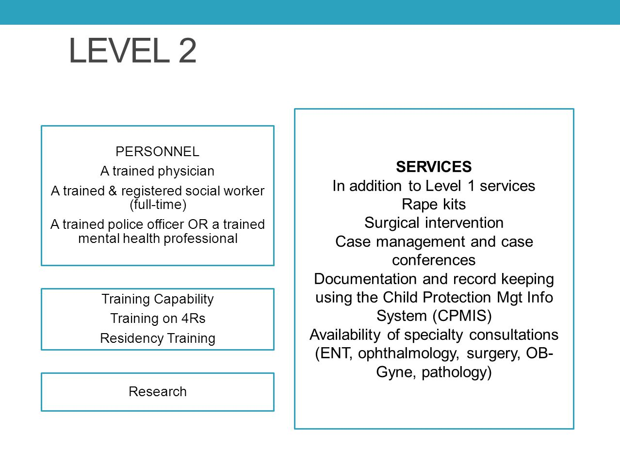 LEVEL 2 PERSONNEL A trained physician A trained & registered social worker (full-time) A trained police officer OR a trained mental health professiona