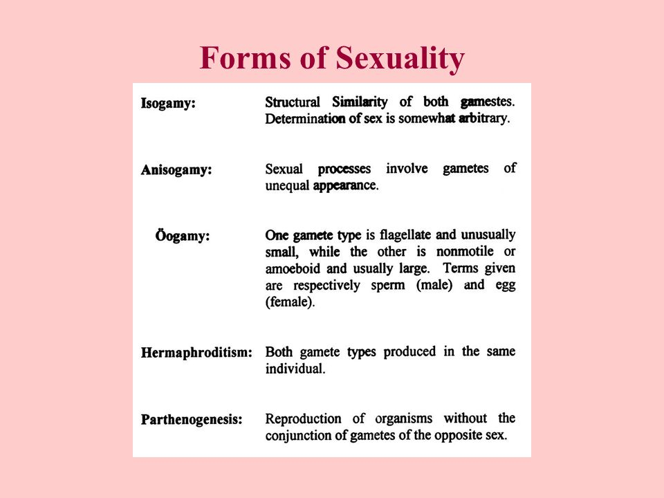 Forms of Sexuality