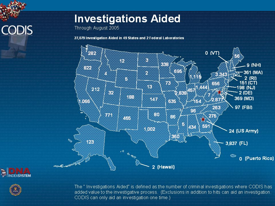 The investigations aided is defined as the number of criminalinvestigations where CODIS has added value to the investigative process (Exclusions in addition to hits can aide an investigation.