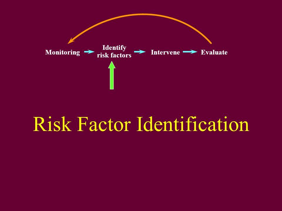 Risk Factor Identification Monitoring Identify risk factors InterveneEvaluate