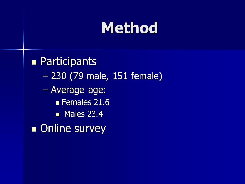 Method Participants Participants –230 (79 male, 151 female) –Average age: Females 21.6 Females 21.6 Males 23.4 Males 23.4 Online survey Online survey