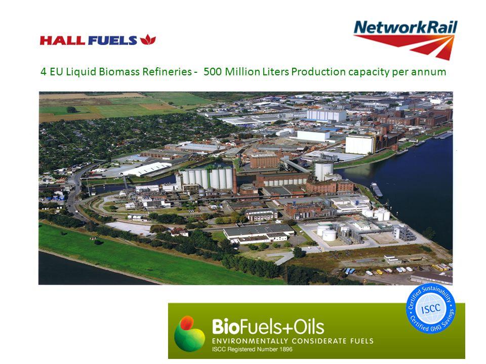 4 EU Liquid Biomass Refineries - 500 Million Liters Production capacity per annum