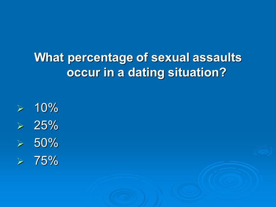 What percentage of sexual assaults occur in a dating situation?  10%  25%  50%  75%