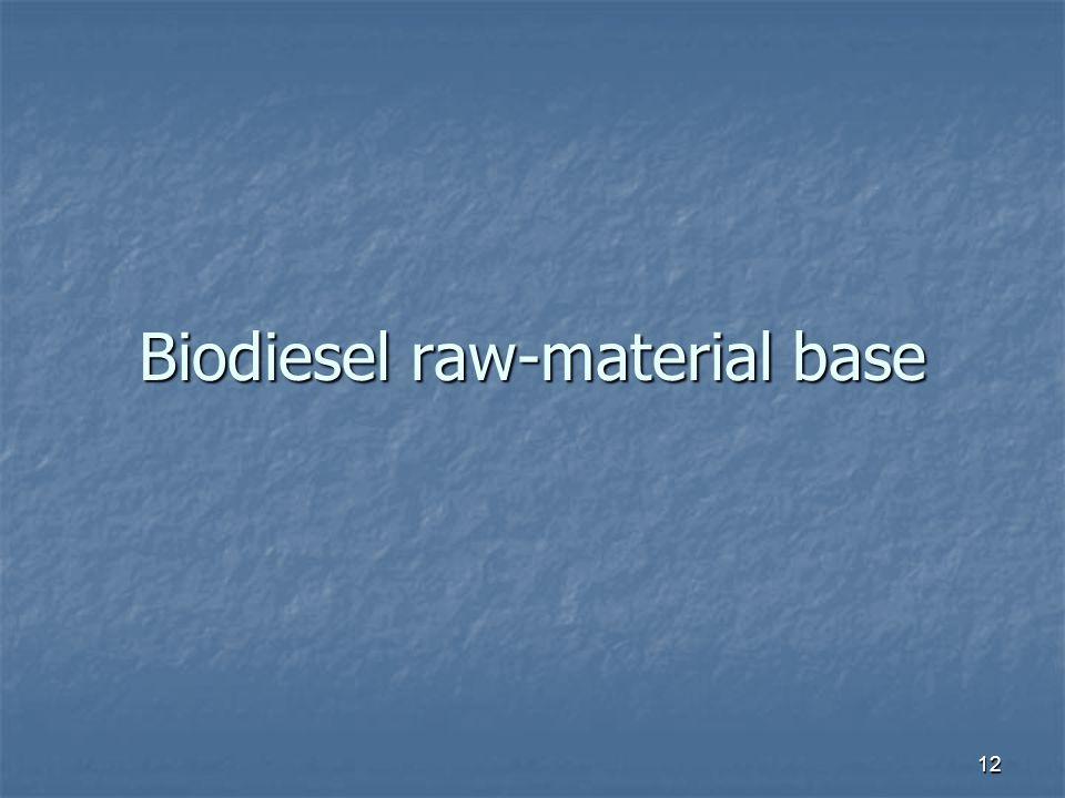Biodiesel raw-material base 12