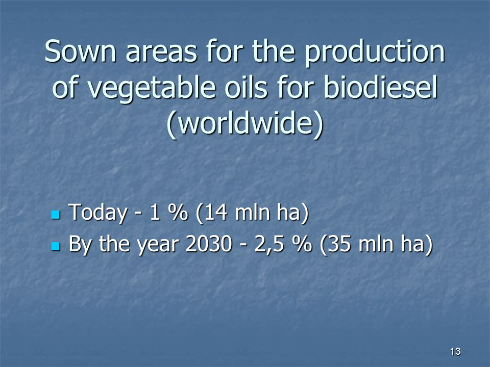 Sown areas for the production of vegetable oils for biodiesel (worldwide) Today - 1 % (14 mln ha) Today - 1 % (14 mln ha) By the year 2030 - 2,5 % (35