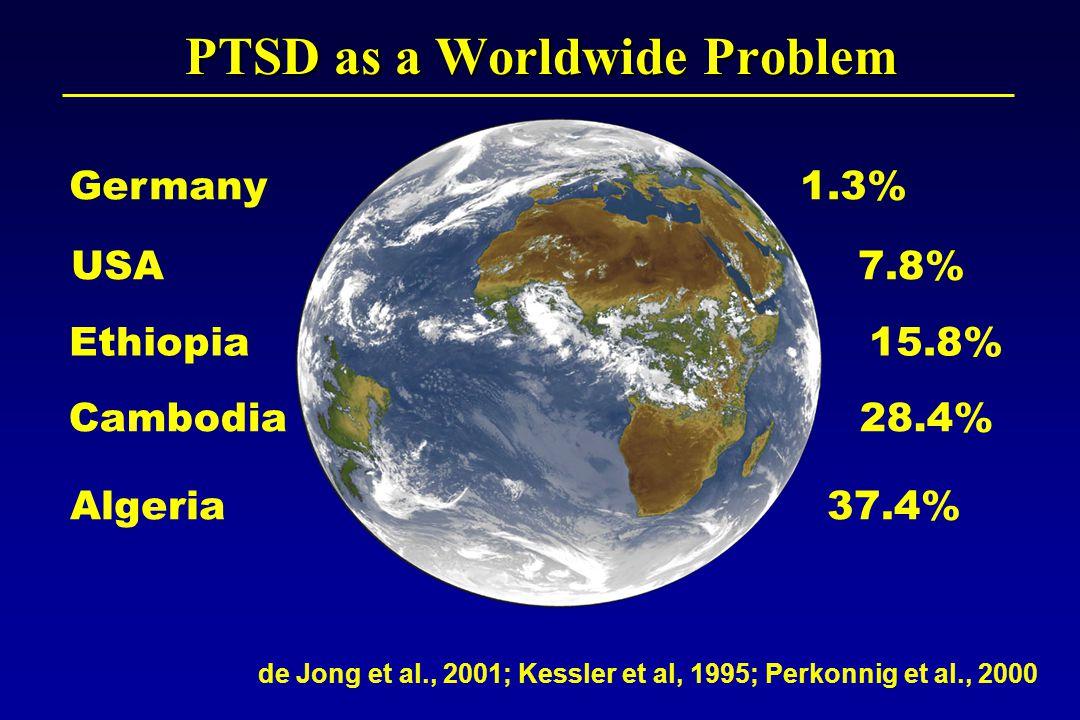PTSD as a Worldwide Problem de Jong et al., 2001; Kessler et al, 1995; Perkonnig et al., 2000 Germany 1.3% USA 7.8% Ethiopia 15.8% Cambodia 28.4% Algeria 37.4%